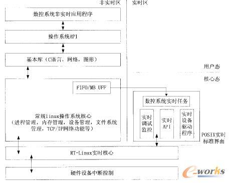 国内 6大it公司结构图