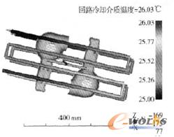 图4 冷却系统