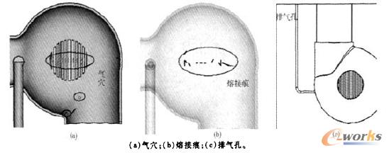 图5 注塑过程分析及排气孔设计