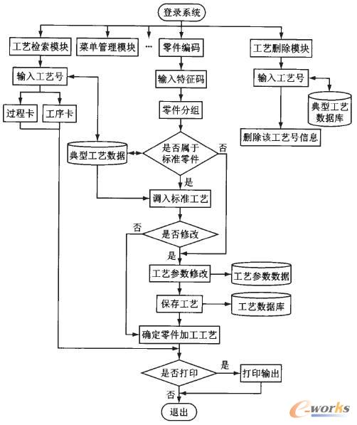 电路 电路图 电子 设计 素材 原理图 502_597