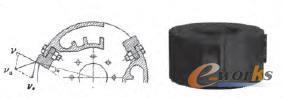 撒料盘物料运动分析及三维模型图