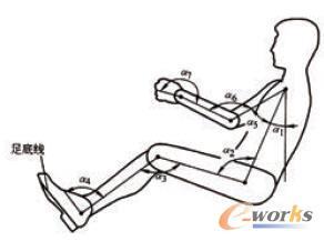 人体模型关节角度
