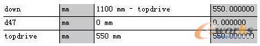 变量参数表