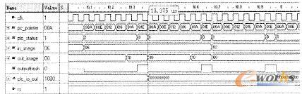 图5 PLC原型机逻辑仿真结果