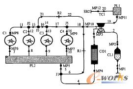 图1 发动机计算模型