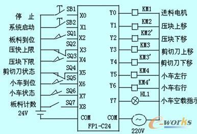 正反转plc的i/o端子接线图