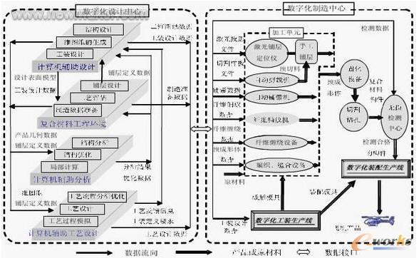 电路 电路图 电子 原理图 588_362