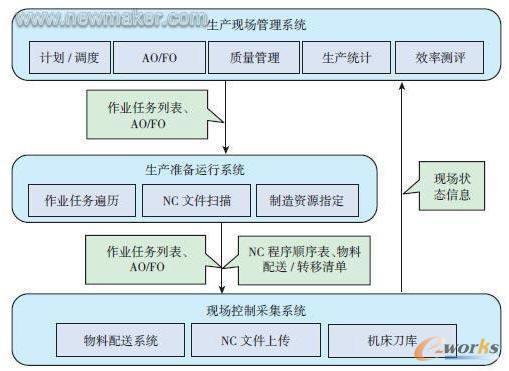 民航飞机电气系统