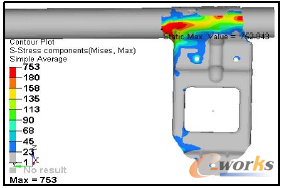 图3-2 冲击载荷Z方向应力云图
