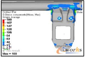 图3-4 冲击载荷X方向应力云图