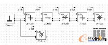 滚齿机床控制模型运动链图