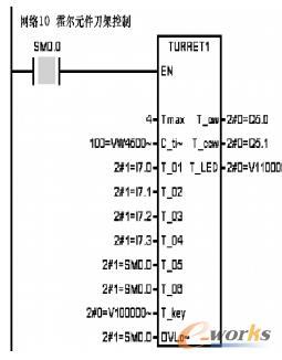 刀架在1号刀时的梯形图