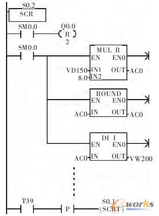 投料过程梯形图