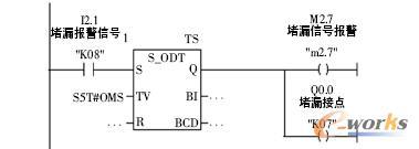 PLC 梯形图