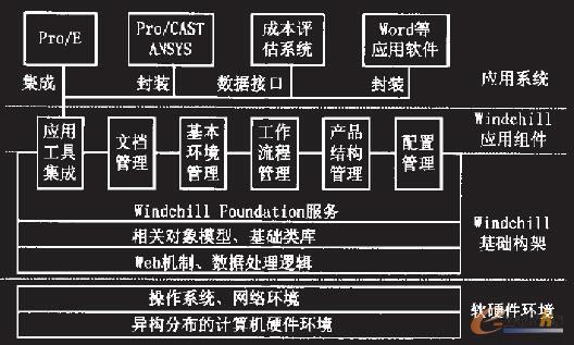 电路 电路图 电子 原理图 528_317