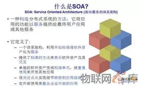 www.toberp.com拓步ERP|ERP系统|ERP软件|ERP管理系统软件|免费ERP系统|免费ERP软件|免费进销存软件|免费仓库管理软件|免费下载专业资讯网-详解大数据时代下的三种存储架构-中国工业4.0落地战略:一个网络、两大主题、三项集成、八项计划以及大数据分析