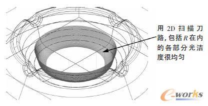 2D扫描刀路