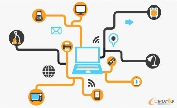 传感器结点将物理世界连接到了互联网