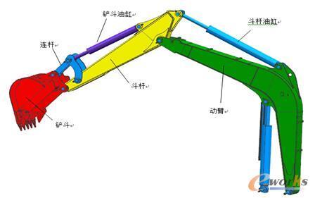 图1 挖掘机的工作装置