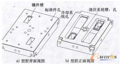 型腔结构示意图