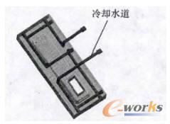 冷却水道沿型腔面分布示意图