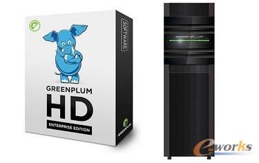EMC Greenplum HD Hadoop