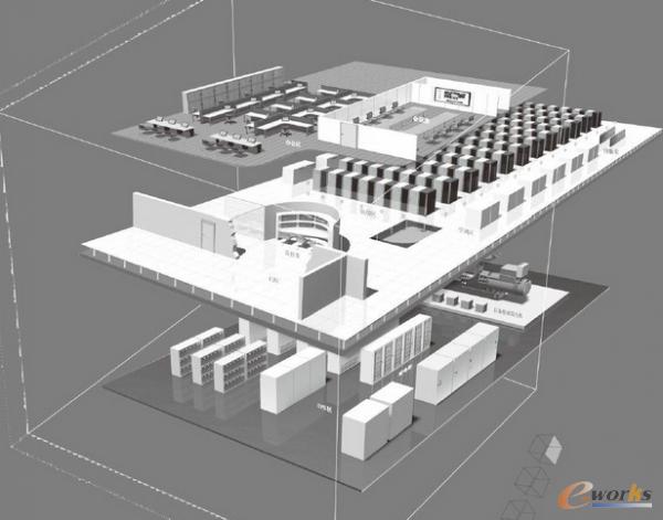 数据中心机房模型