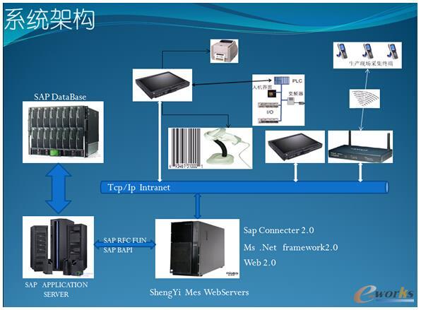 ERP信息化建设助推广东生益迈向智能制造