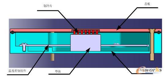 温度调节板结构示意图