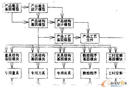电路模型的定义