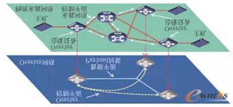 图1 VPC架构图