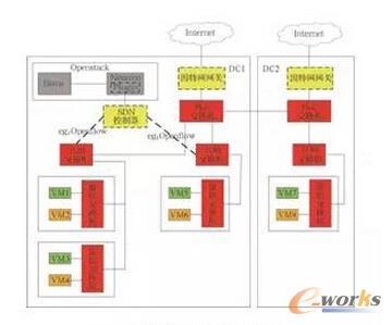 图6 硬件实现方式架构图