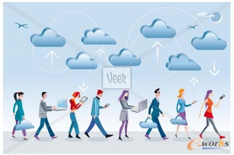 云计算产业链
