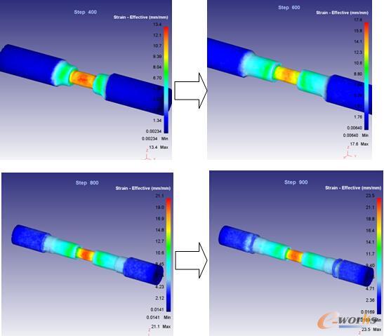图3 轴类件楔横轧成形变形过程及应变云图