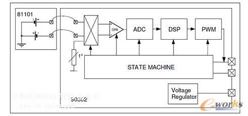 """无线麦克风,耳机,调制解调器和外设的一台主机,将在作为""""事物""""连接一"""