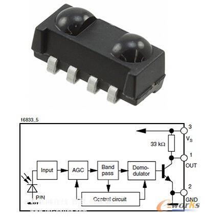 为设备(在底部的框图)基于物联网的应用程序包括机器人导航传感器,大尺寸触控面板感应器,并在停车场,自动取款机,多目标检测