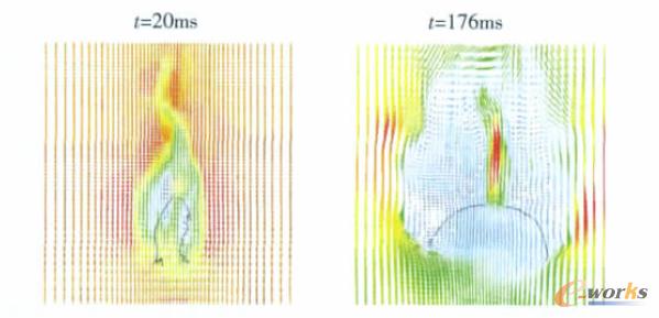 模型2 流场速度矢量