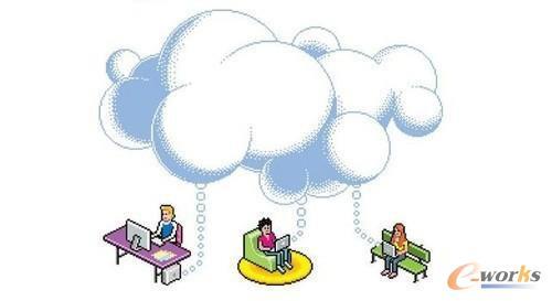 华为迈向网络全面云化的三个阶段