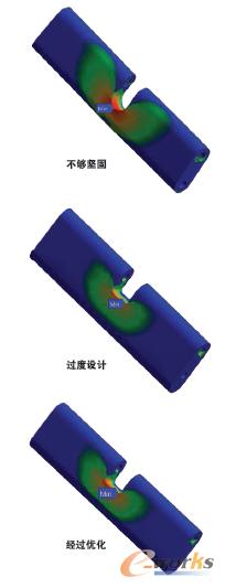 图6 冲击桥(起落架组件)设计迭代的静态仿真