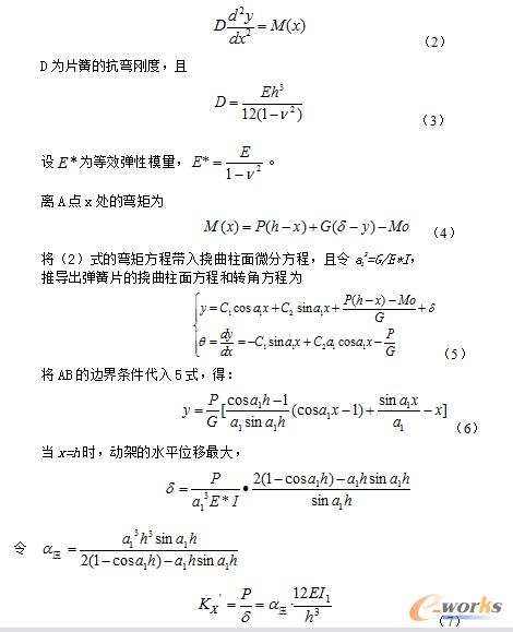 图4 挠曲面微分方程