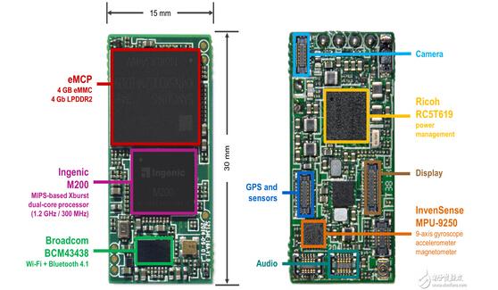Ingenic M200是基于MIPS的超低功耗的可穿戴设备芯片