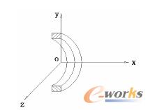 图2 环形微单元