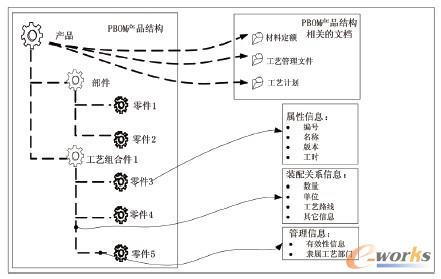 工装电路图系统图