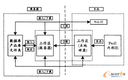 电路 电路图 电子 原理图 491_307