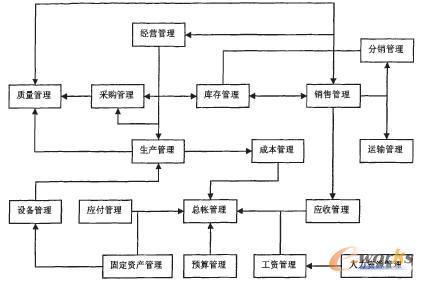 电路 电路图 电子 设计 素材 原理图 424_281