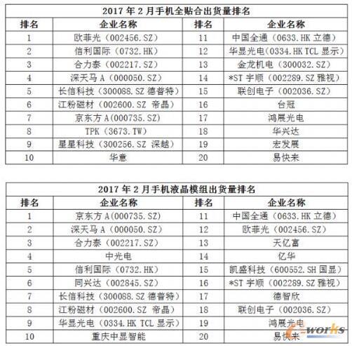 2017年2月中国热销千元机市场分析报告