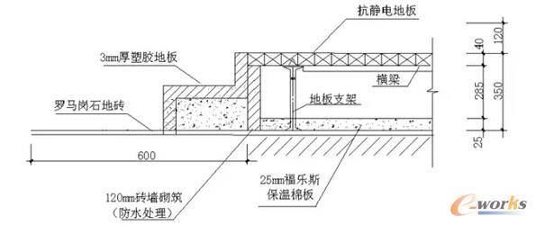 机房工程铺设静电地板设计方案