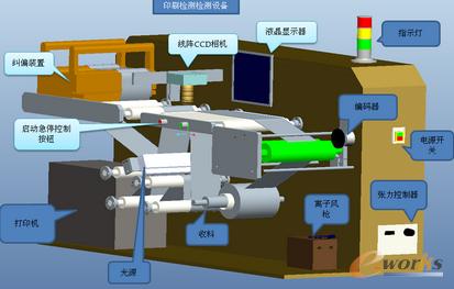 机器视觉在印刷质量检测中的应用