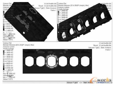 汽车发动机缸体扩缸前后静强度和模态分析(二)