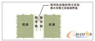集水母管连接示意